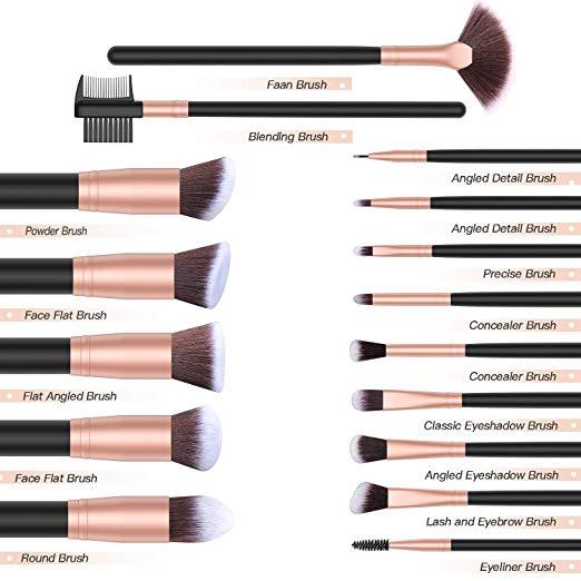 Amazon_MakeupBrushesExplanation